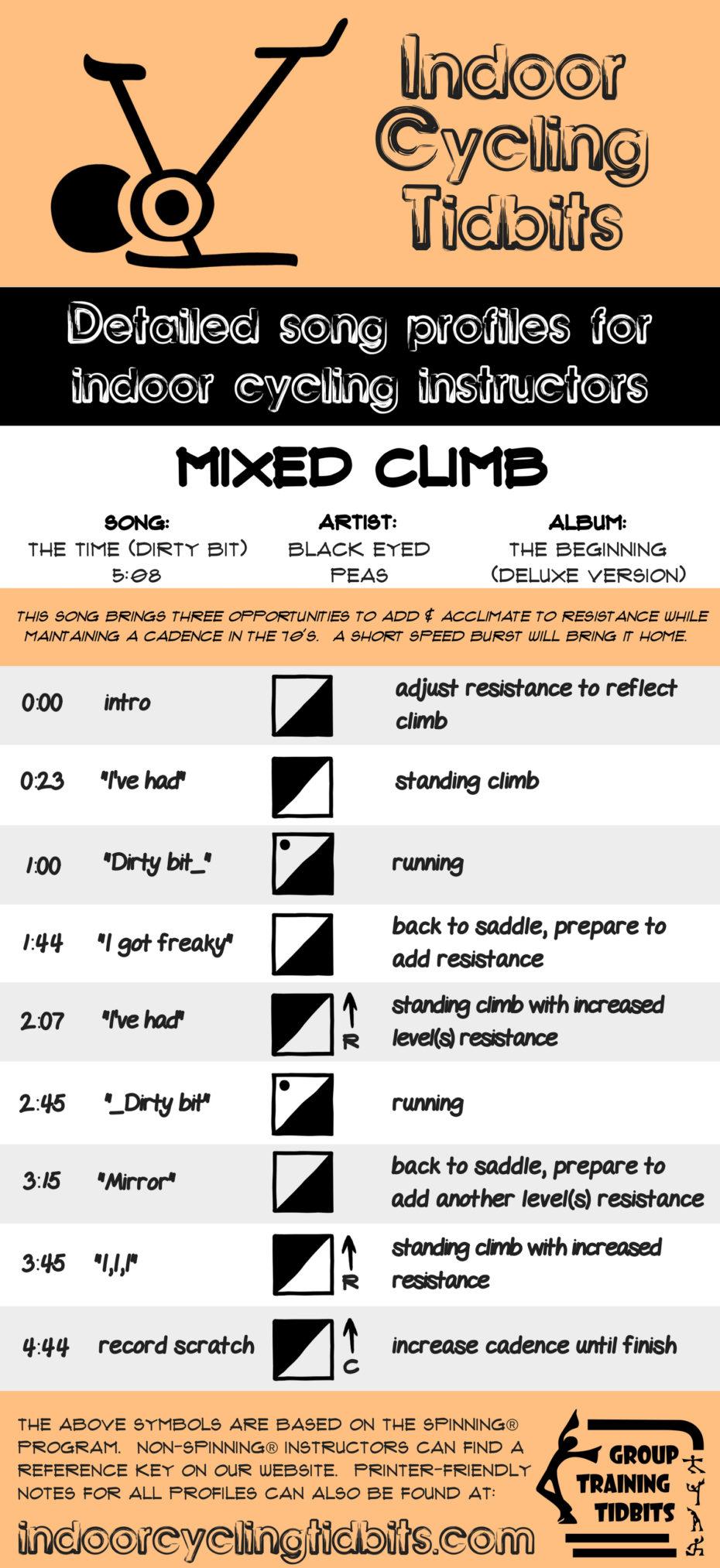 Spinning song ideas for climbs Dirty Bit
