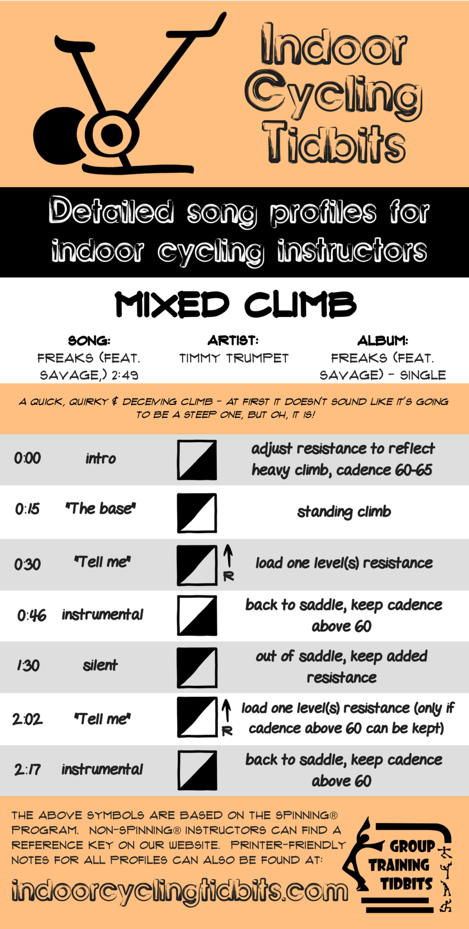 Spinning songs for climbs Freaks